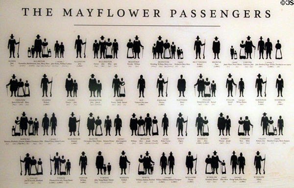 original Pilgrims Mayflower