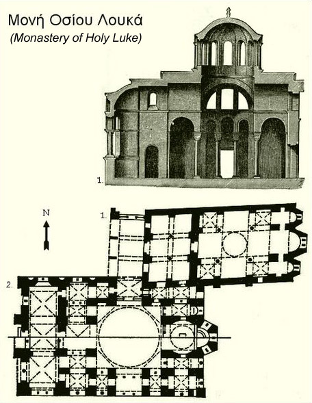 Architectural lay-out of the Monastery of Holy Luke, Greece